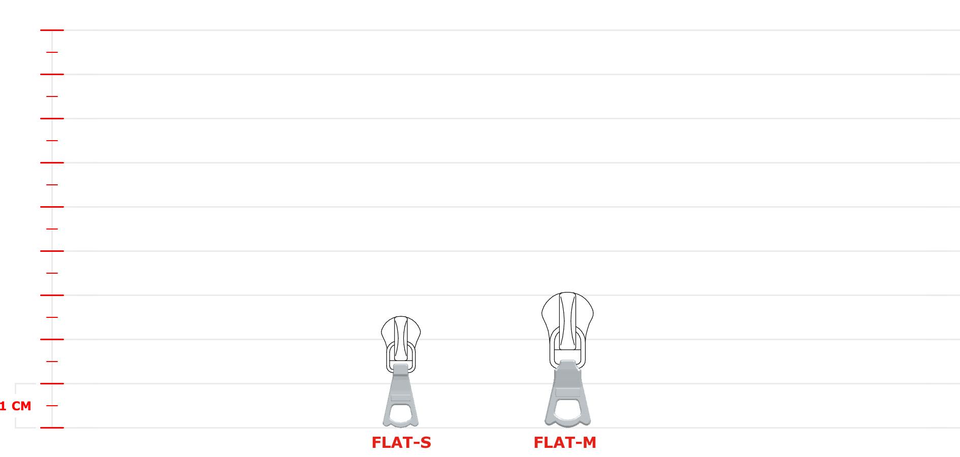 dimensioni-flat
