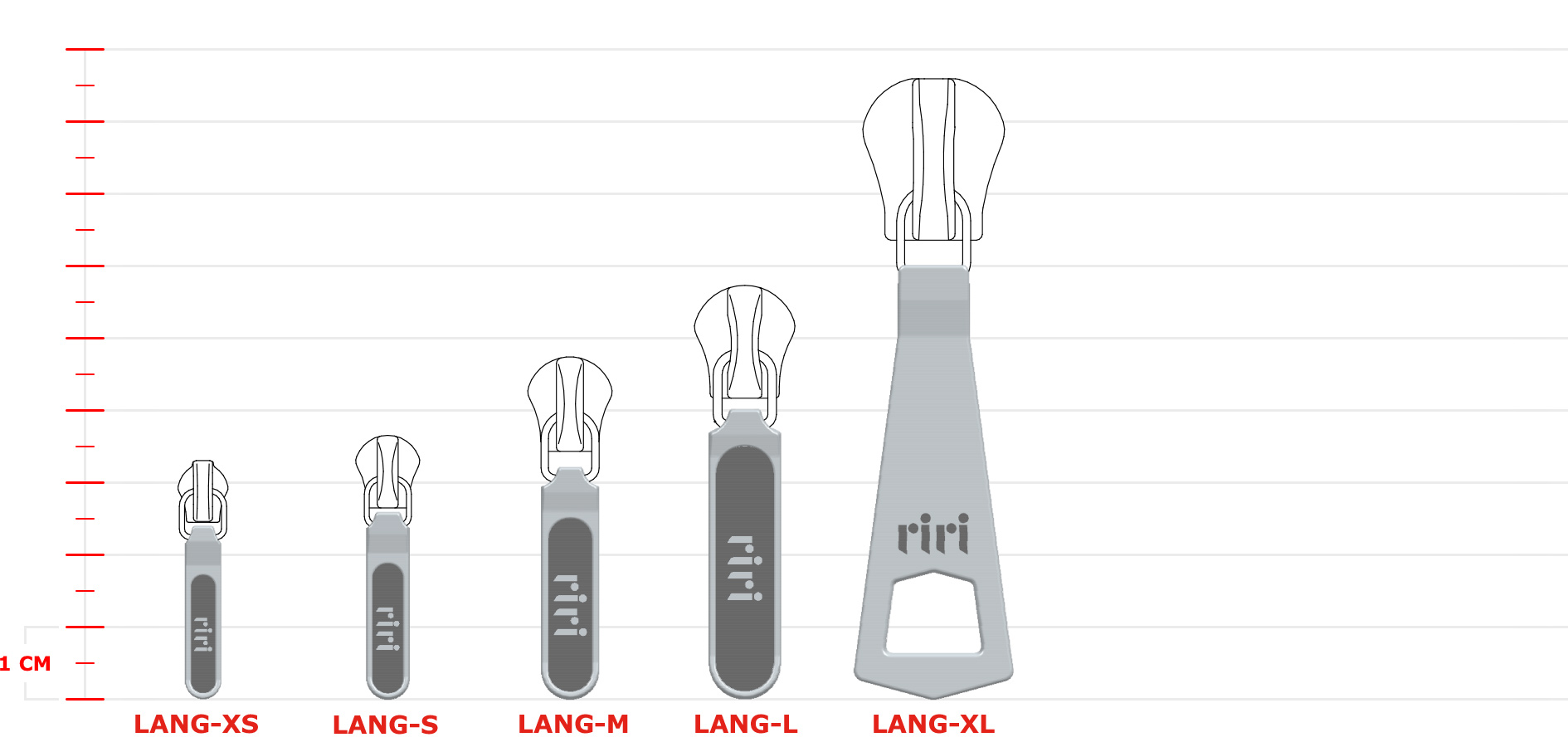 dimensioni-lang